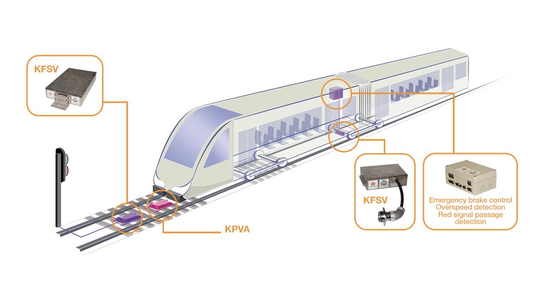 Système de Contrôle Ponctuel de Vitesse Autonome (KPVA)